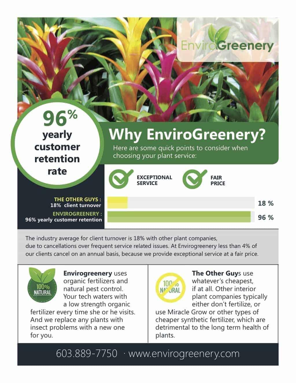 Plants - EnviroGreenery
